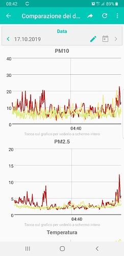 Screenshot_20191017-084206_Particulate_Matter_App%5B1%5D